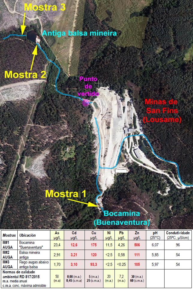 A Fiscalía denuncia no xulgado as graves de irregularidades da mina de San Fins